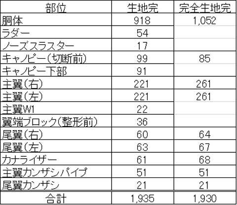 Weight_20170506.jpg
