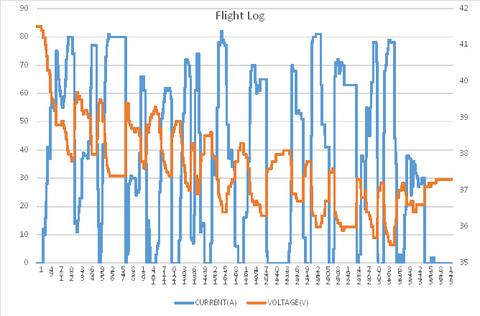 Flight_Log.jpg
